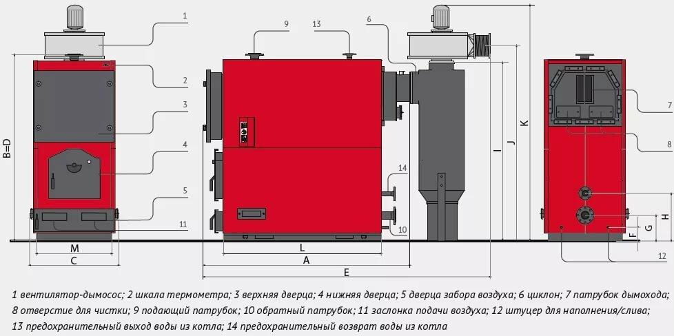Котел водогрейный на твердом топливе: устройство, принцип работы и обзор популярных моделей