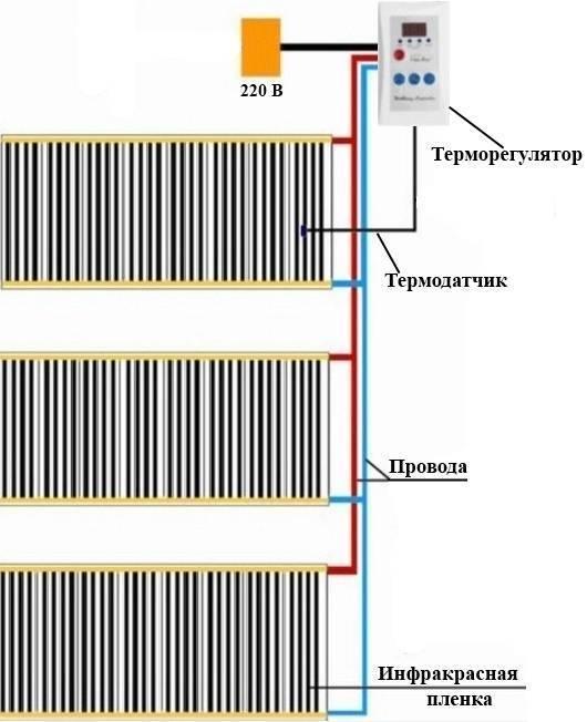 Монтаж инфракрасного теплого пола под ламинат: схема подключения и инструкция по установке