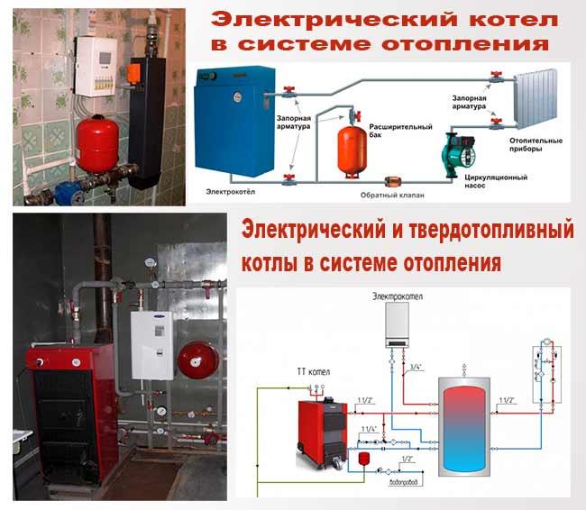 Подключение электрокотла к системе отопления: инструкция
