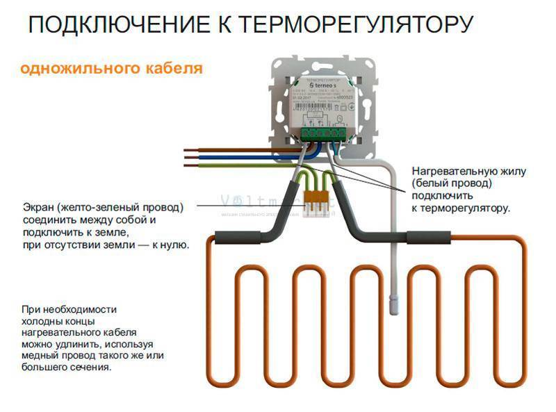 Монтаж электрического теплого пола своими руками с фото и видео
