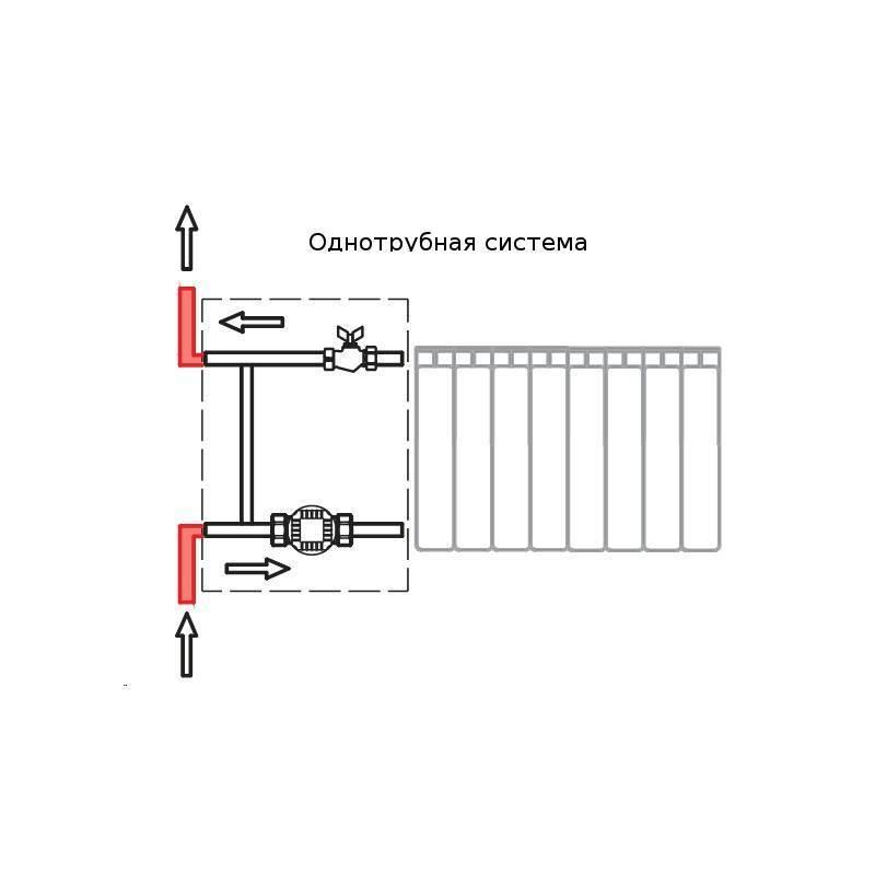 Как устанавливается и для чего используется байпас в системе отопления?