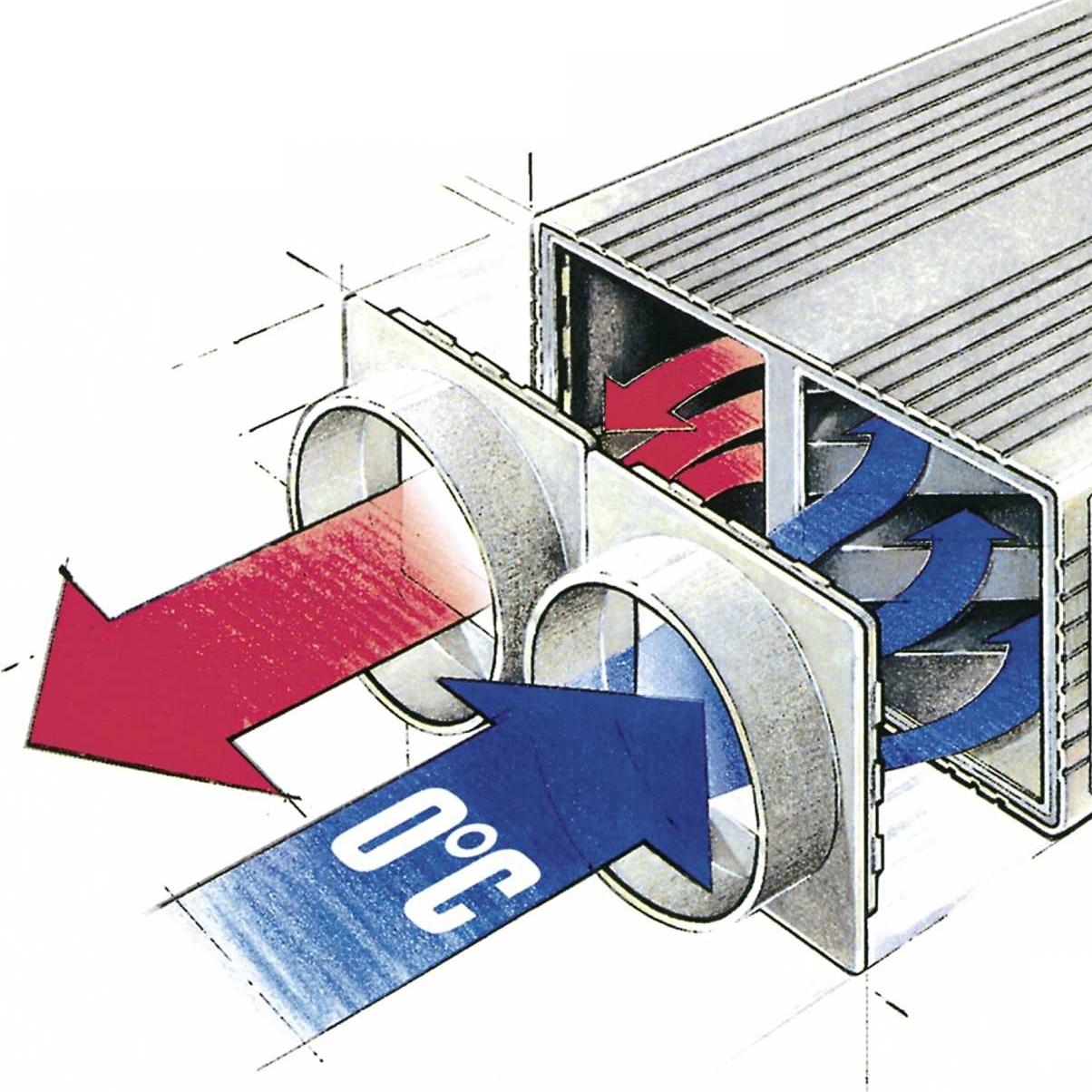 Рекуператор для квартиры эффективное вентилирование и подогрев воздуха