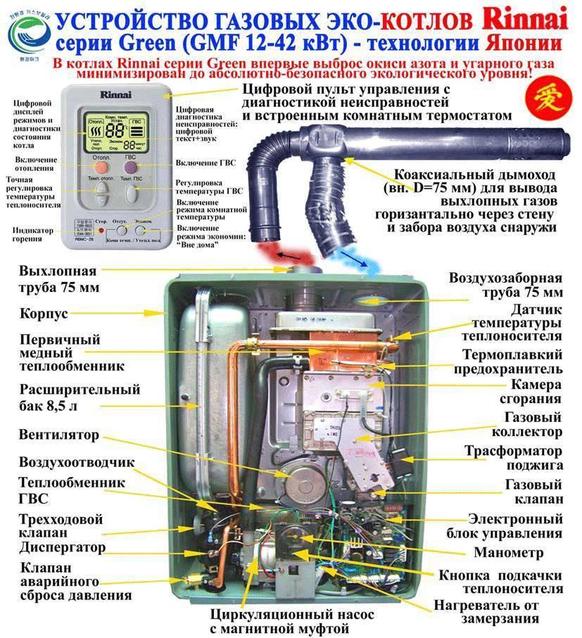 Газовые котлы риннай: характеристики, отзывы владельцев