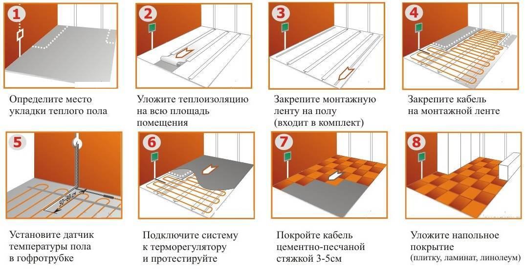 Как сделать водяные теплые полы в частном доме
