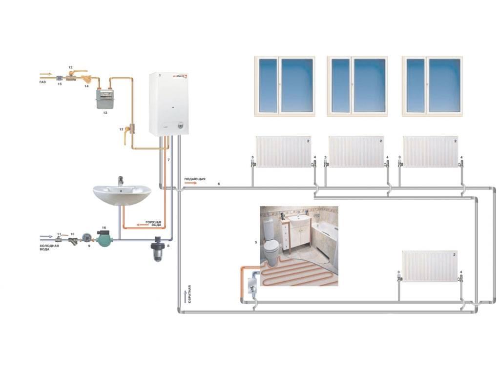 Как самостоятельно установить автономное отопление в квартире