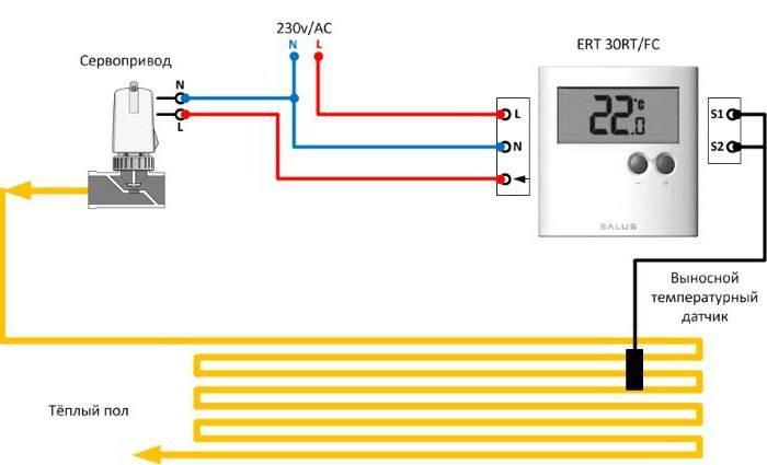 Регуляторы температуры отопления для радиаторов и теплого пола, их виды, устройство и принцип действия