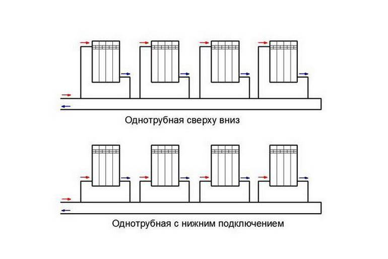 Однотрубная или двухтрубная система отопления: что выбрать для частного дома, плюсы и минусы