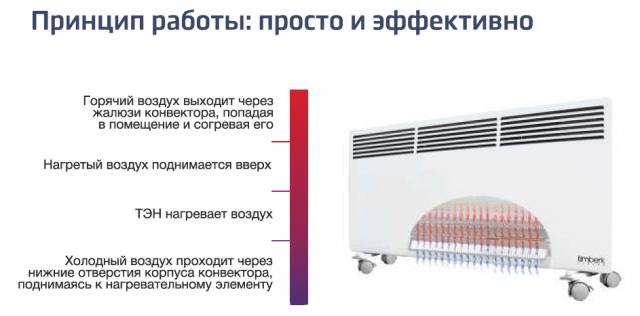 Что лучше выбрать конвектор или микатермический обогреватель, преимущества и недостатки приборов