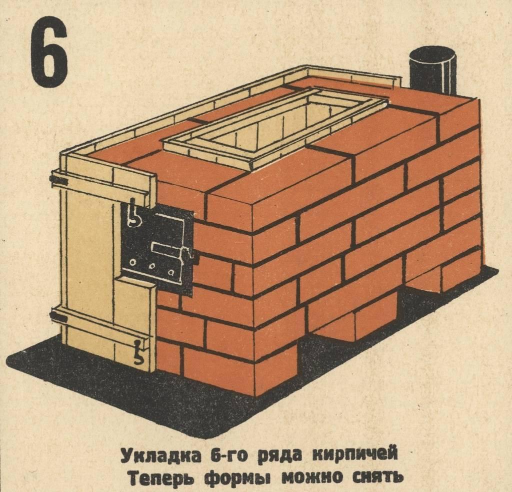 Популярные схемы кладки для печей с плитой