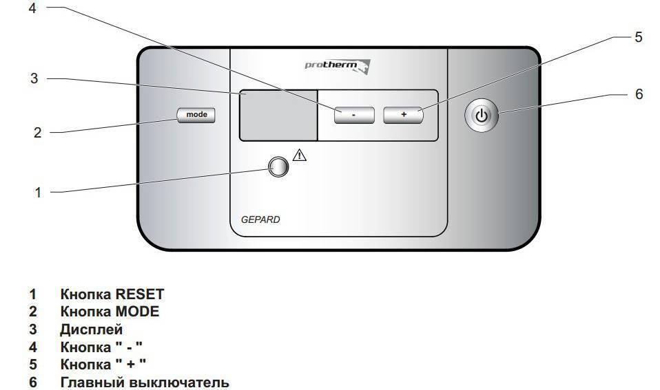 Как правильно отрегулировать мощность газового котла? - oteple.com