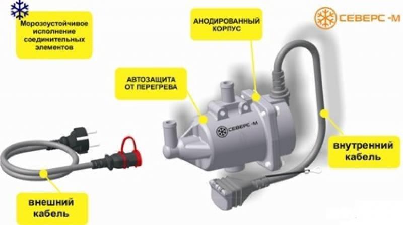 Какой предпусковой подогреватель двигателя лучше поставить на автомобиль