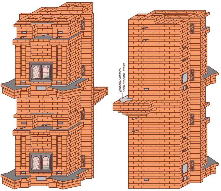 Печное отопление двухэтажного дома и в наше время популярно