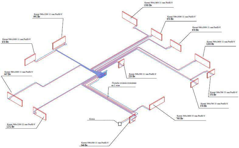 Лучевая разводка системы отопления: схема разводки отопления на фото и видео примерах