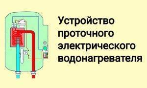 Как выбрать проточный водонагреватель: электрические бытовые подогреватели воды, виды, характеристики, принцип работы