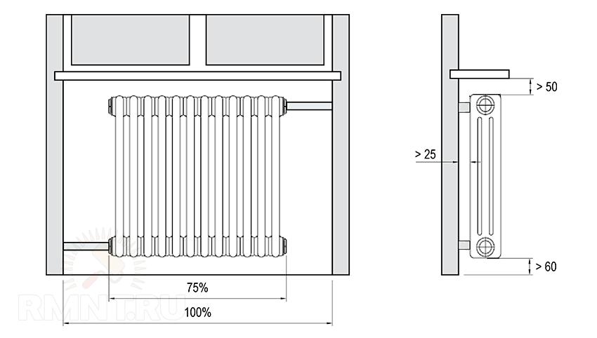 Какое расстояние от стены до радиатора должно быть – правила крепления батарей отопления