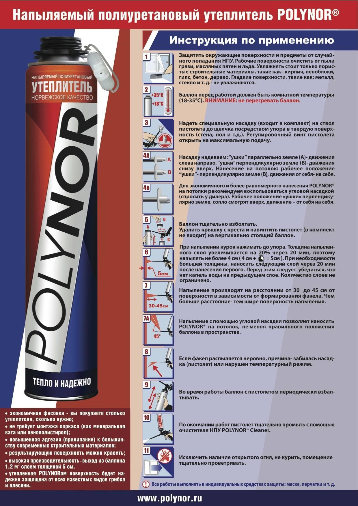 Напыляемый утеплитель в баллонах Polynor характеристики