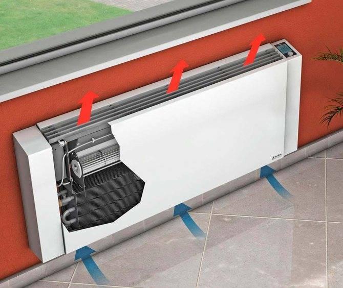 Конвекторное отопление для частного деревянного каркасного загородного дома или дачи