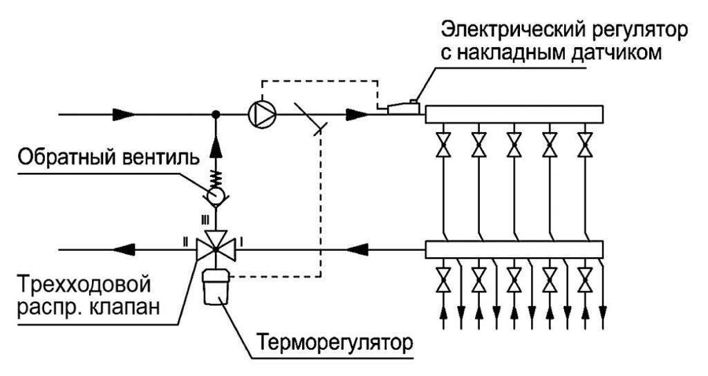 Трехходовой клапан смесительный для системы отопления с терморегулятором