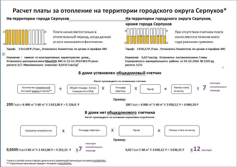 Как рассчитать гкал на отопление: расчет количества тепла в квт, формула расчета теплоэнергии в киловатт и гкал, расшифровка, фото и видео примеры