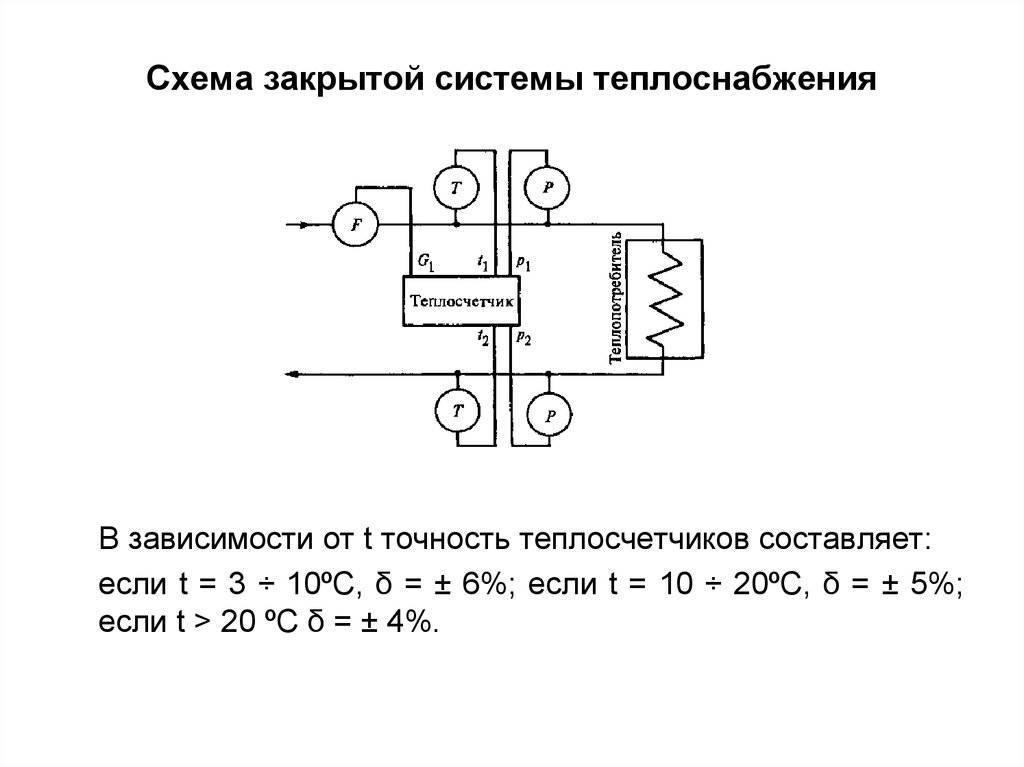 Чем отличается открытая система отопления от закрытой | в чем разница