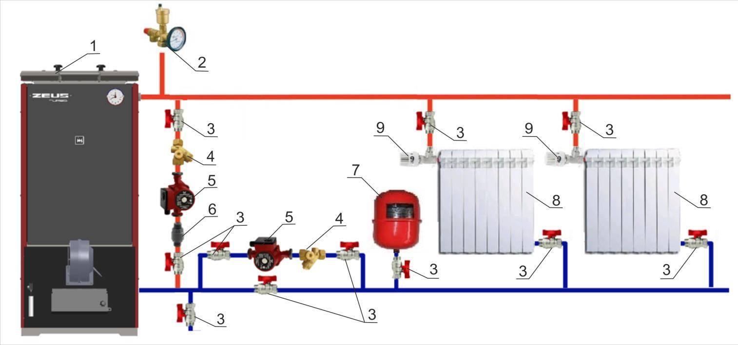 Почему греется циркуляционный насос отопления и что можно сделать