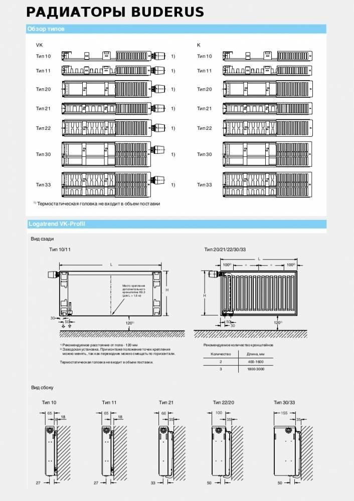 Стальные радиаторы: технические характеристики, преимущества и недостатки