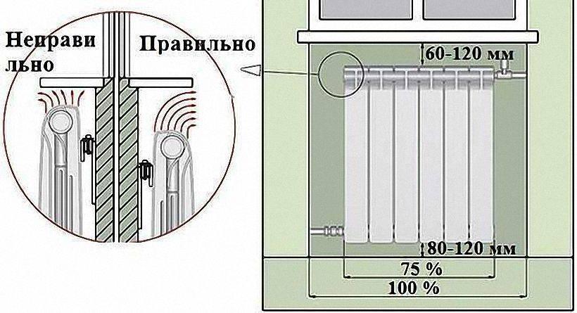 На каком расстоянии от пола вешать радиаторы отопления