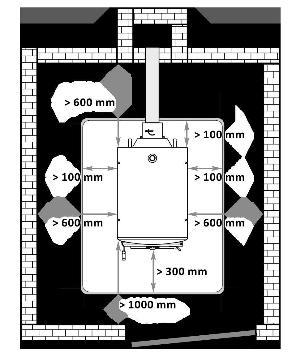 Установка газового котла в частном доме – требования, правила монтажа и использования