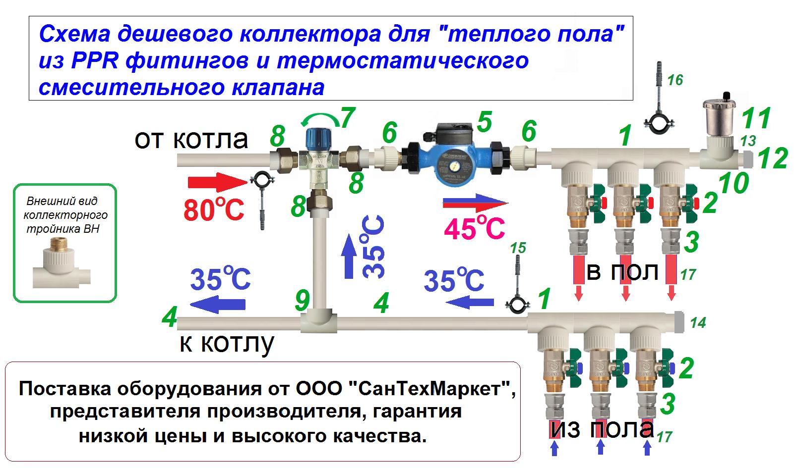 Распределительный коллектор для отопления: основные разновидности, установка своими руками