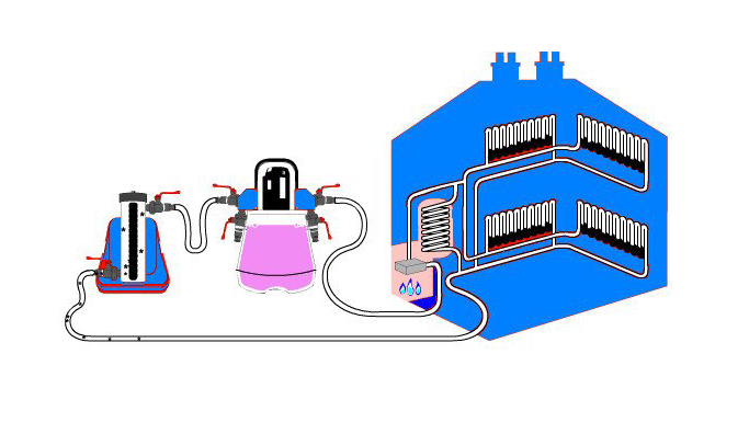 Как промыть батарею отопления: полезные советы. как легко и просто прочистить батарею отопления, не снимая ее с места
