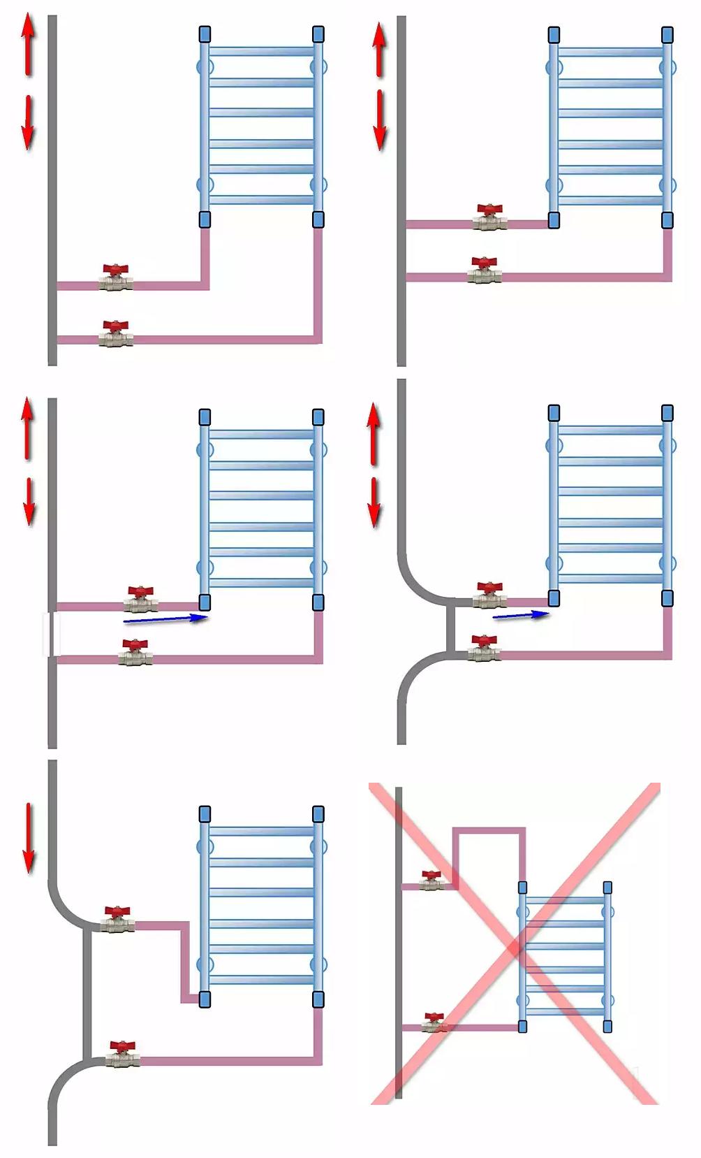 Правильное подключение полотенцесушителя к системе отопления – проверенные варианты и способы