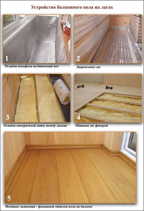 Как утеплить пол на балконе или на лоджии: кладезь советов от мастеров