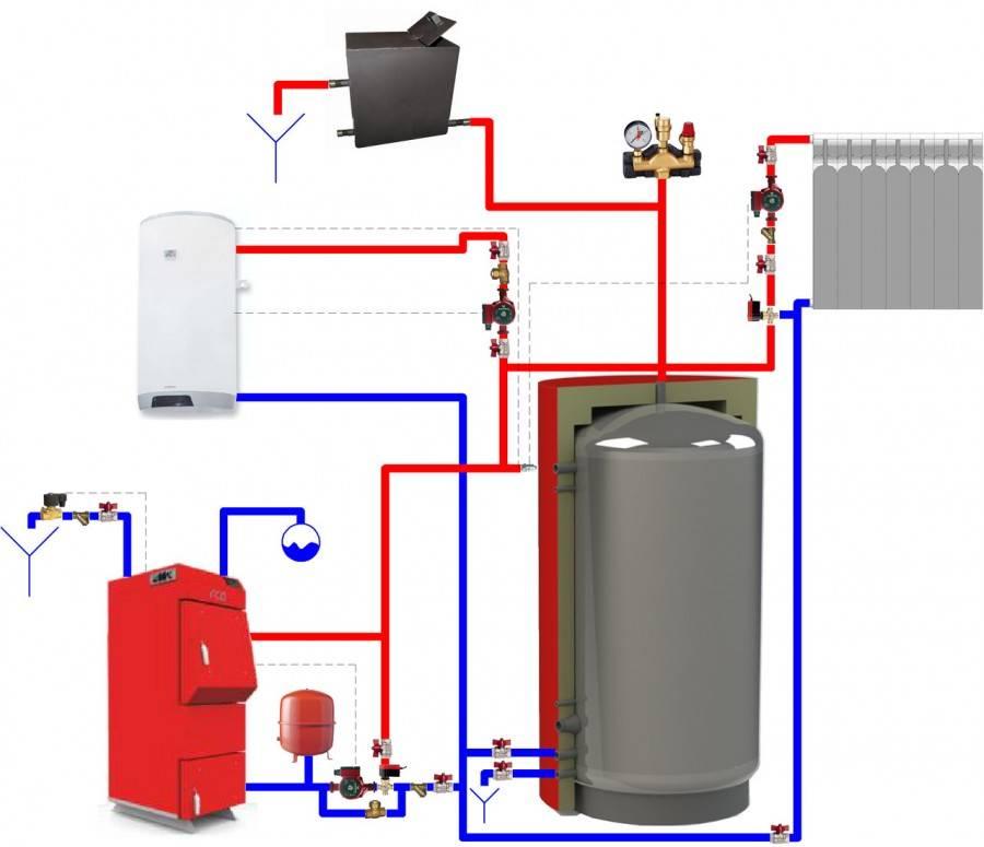 Обвязка котла отопления полипропиленом, устройство котельной, подключение насоса, особенности монтажа напольного и настенного аппарата, смотрите фото и видео