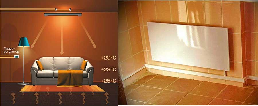 Солнечное тепло в каждый дом: особенности и виды инфракрасного отопления