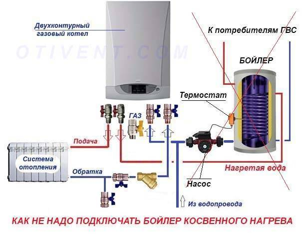Электрокотлы для отопления частного дома - устройство системы, виды и преимущества электродного аппарата, особенности использования котла с насосом, фото и видео инструкции