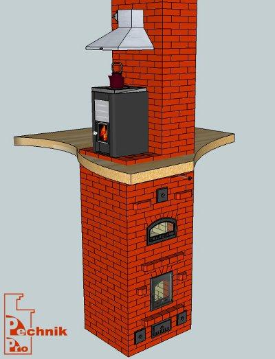 Как построить двухэтажную печку. печное отопление двухэтажного дома с водяным контуром - самстрой - строительство, дизайн, архитектура.