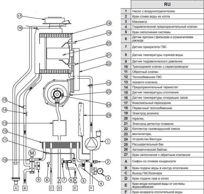 Газовые отопительные котлы baxi – надежны и просты в эксплуатации