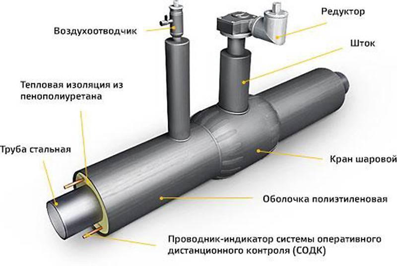 Тепловая изоляция оборудования и трубопроводов: снип, характеристики, виды теплоизоляции и требования к ним