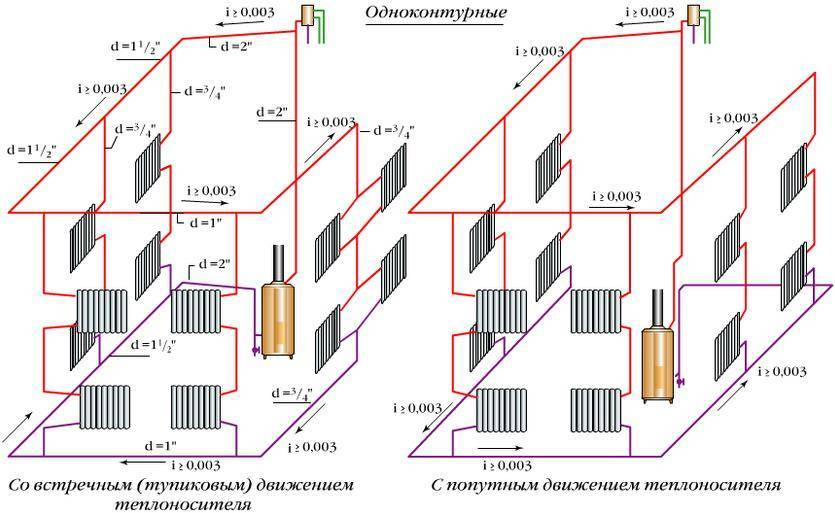Планирование системы отопления двухэтажного частного дома