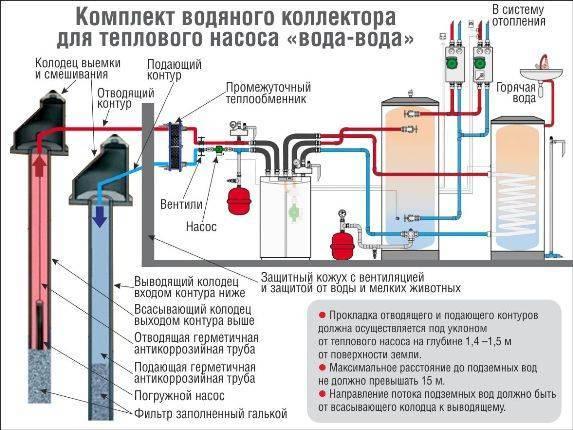 Революционные методы обогрева жилища! геотермальное отопление: что это такое