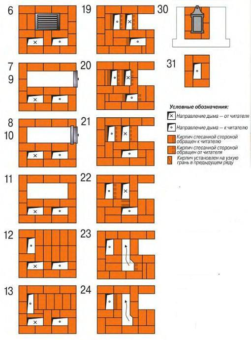 Печь голландка: плюсы, минусы, порядовка и постройка своими руками (125 фото)