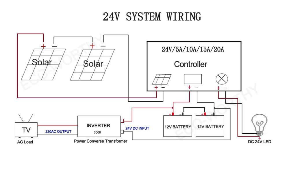 Солнечная батарея своими руками — расчет характеристик, проектирование и изготовление из подручных материалов