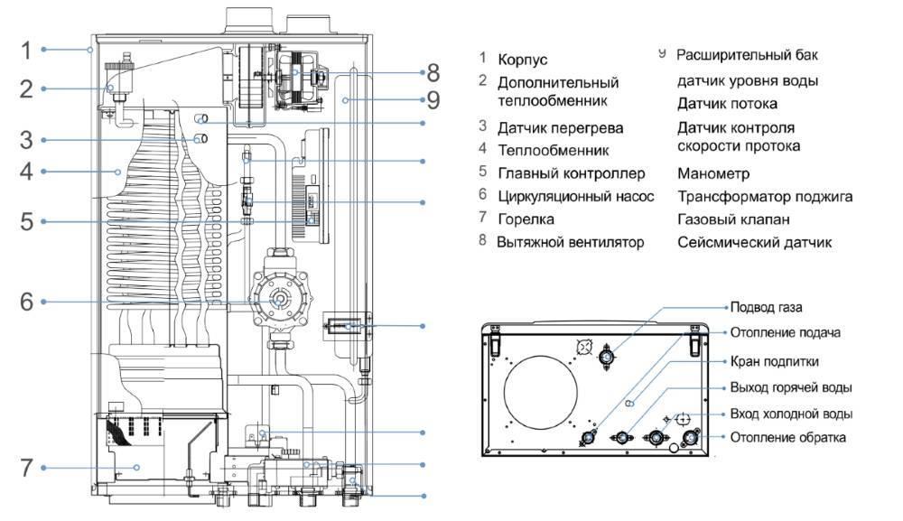 Дизельный котел китурами (kiturami) - инструкция, схема подключения