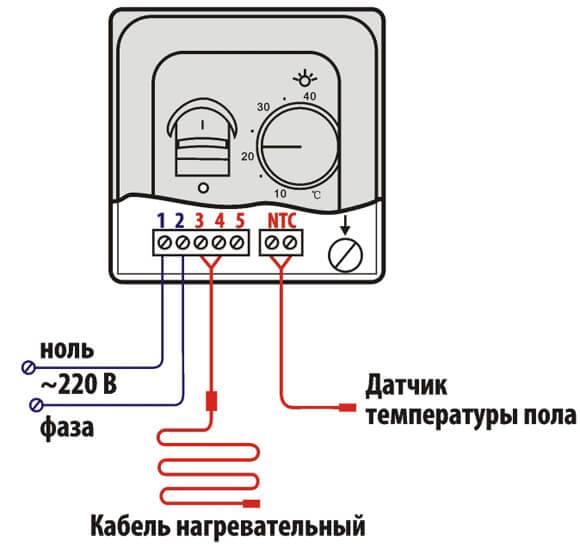 Установка датчика температуры теплого пола - инструкция