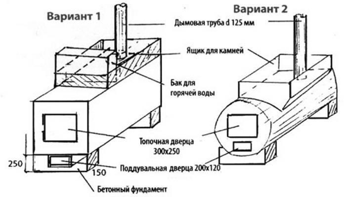 Как установить металлический камин для дома своими руками