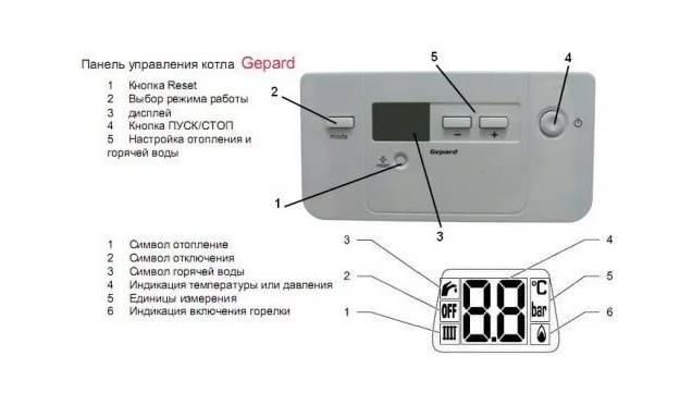 Функциональный газовый котел протерм гепард и его эффективность