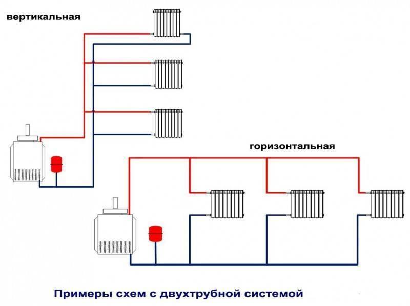 Однотрубная и двухтрубная система отопления: какая лучше и эффективнее? однотрубная и двухтрубная система отопления: какая лучше и эффективнее?