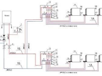 Зачем необходима подготовка воды для системы отопления?