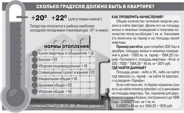 Какая температура холодной воды в кране должна быть по установленным нормам?