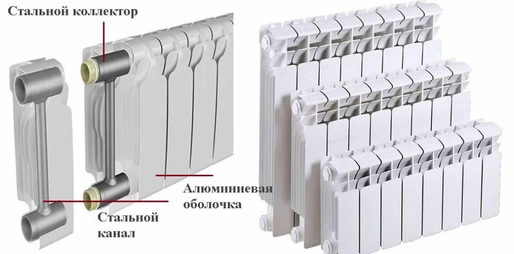 Как разобрать чугунную батарею отопления – руководство по демонтажу и разборке радиаторов по секциям